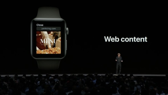 Web表示