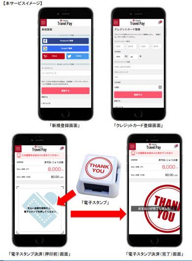 Japan Travel Pay