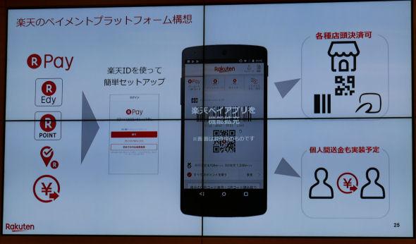 9710b537ad 楽天ペイ」アプリに「Edy」統合へ 個人間送金も予定 - ITmedia Mobile