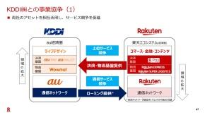 KDDIとの提携(その1)