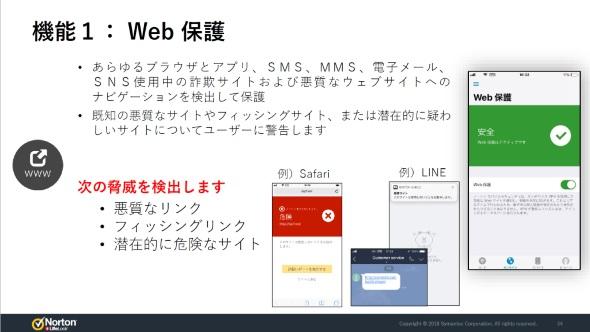 Web保護