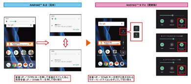 adf68e0f22 auの「AQUOS R SHV39」がOSバージョンアップ Android 9 Pieに - ITmedia ...