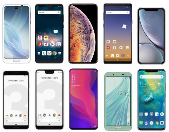 スマートフォン・オブ・ザ・イヤー 2018