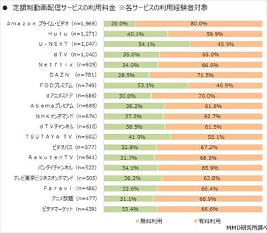 https://image.itmedia.co.jp/mobile/articles/1902/12/asa_MMD_07.jpg