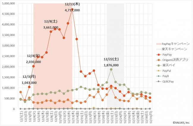 ビットコインユーザー、1年ごとに2倍になる? | 仮想通貨ニュース.com