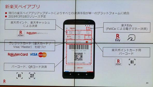 6122971d5a iPhoneでもEdyが使えるようになる? 新「楽天ペイ」アプリで変わること ...