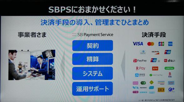 SBペイメントサービス