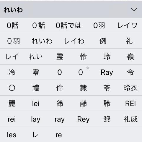 iOSキーボード