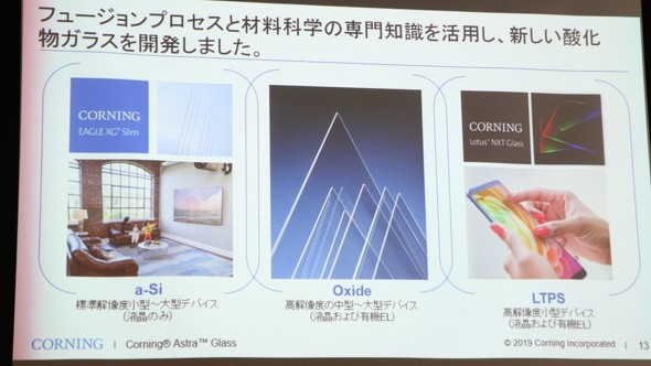 Astra Glass