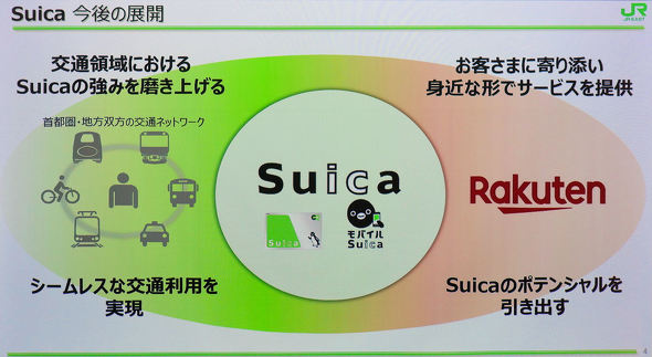 楽天ペイ、Suica