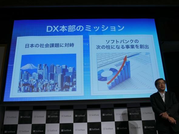 DX本部のミッション