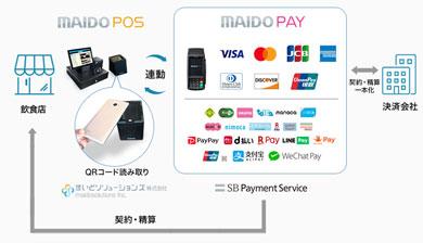 MAIDO POS専用キャッシュレス決済「MAIDO PAY」