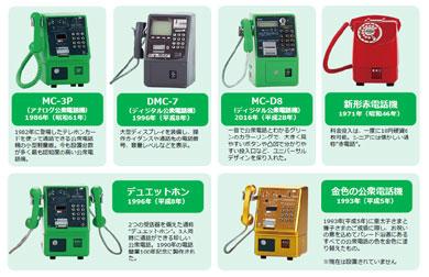 タカラトミーの「NTT東日本 公衆電話ガチャコレクション」