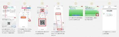 セブン銀行ATMからpringへの入金方法
