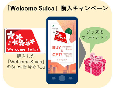 「Welcome Suica」Suicaのペンギンオリジナルグッズ