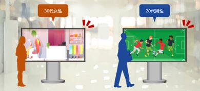 KDDIの法人向け5G対応ソリューション「Intelligent Display」
