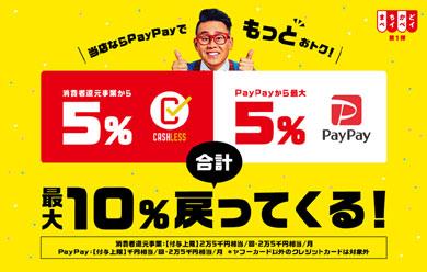PayPayの「まちかどペイペイ」第1弾