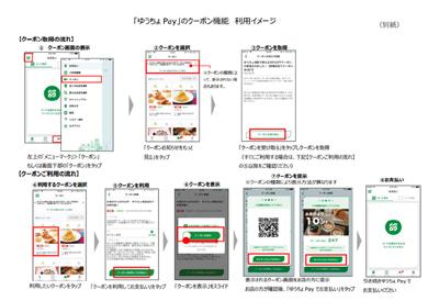 「ゆうちょPay」の「クーポン機能」利用イメージ