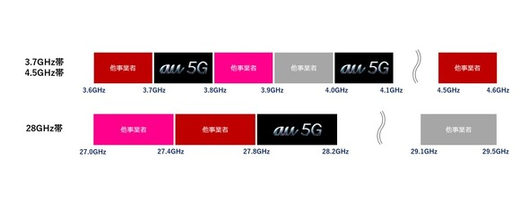 5G_Base_Station