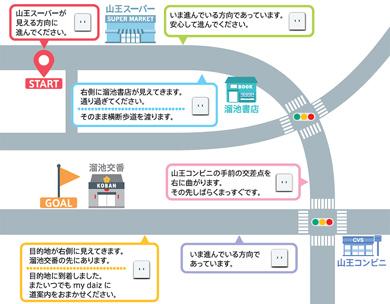 NTTドコモのAIエージェントサービス「my daiz」での音声案内イメージ(徒歩による移動の例)