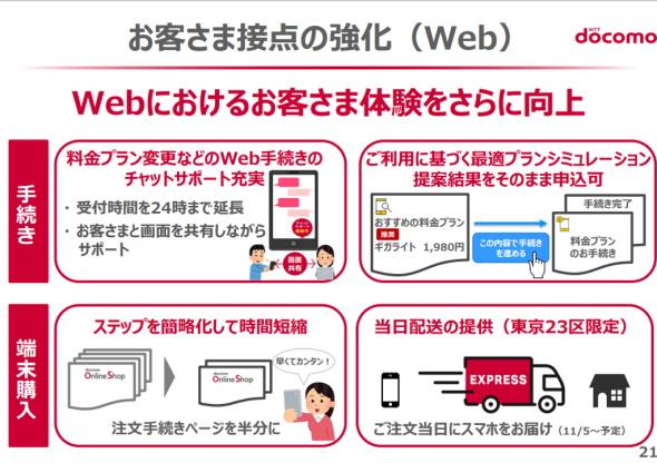 Webでの取り組み