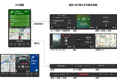 ナビタイムジャパンの「カーナビタイム」画面イメージ