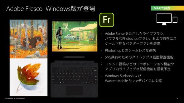 Windows版Adobe Frescoの概要