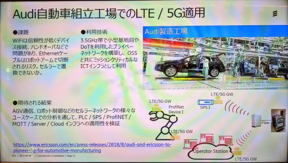 Audiの事例
