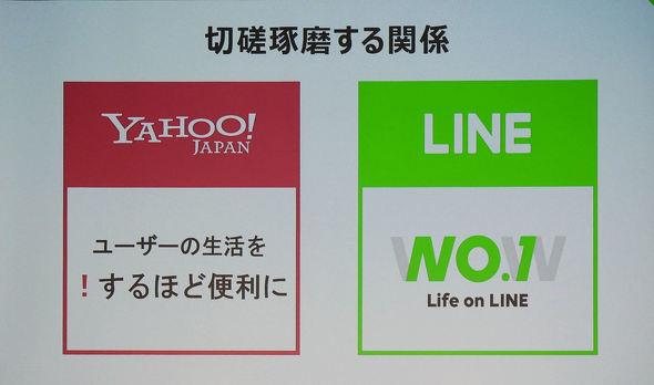 ヤフーとLINEの経営統合