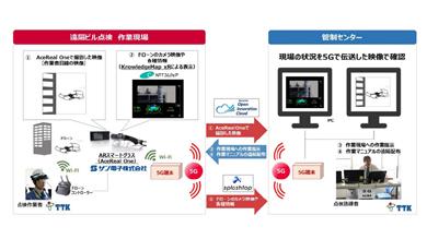 5Gでのドローン・ARスマートグラスを活用した遠隔ビル外壁点検の実証実験イメージ