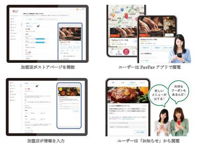 「PayPay マイストア」画面イメージ