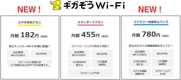 ギガぞう Wi-Fi