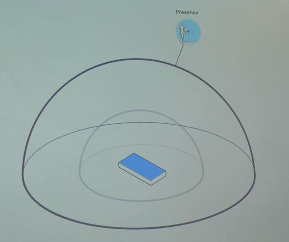 Pixel 4、モーションセンス