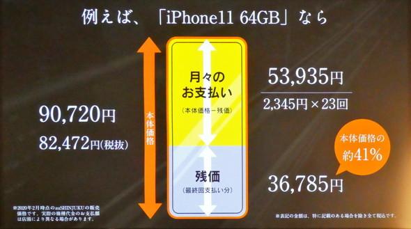 iPhone 11(64GB)の場合