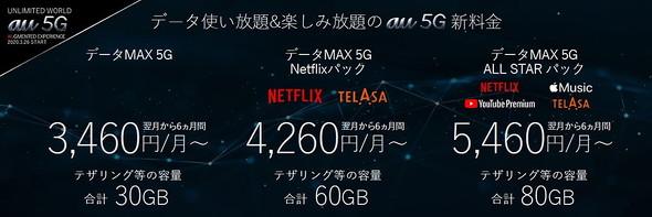 データMAX 5Gシリーズ