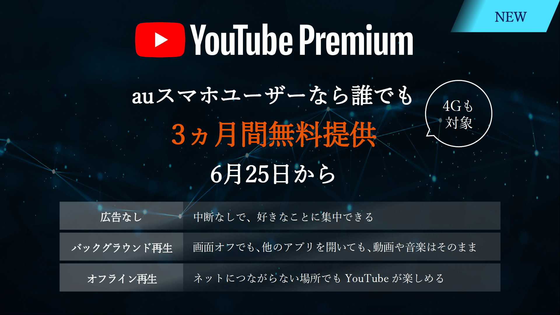 Youtube アプリ グラウンド 再生 iphone バック