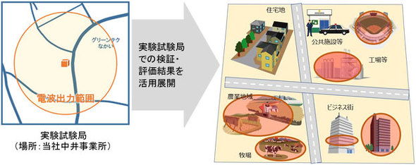 日立情報通信エンジニアリング