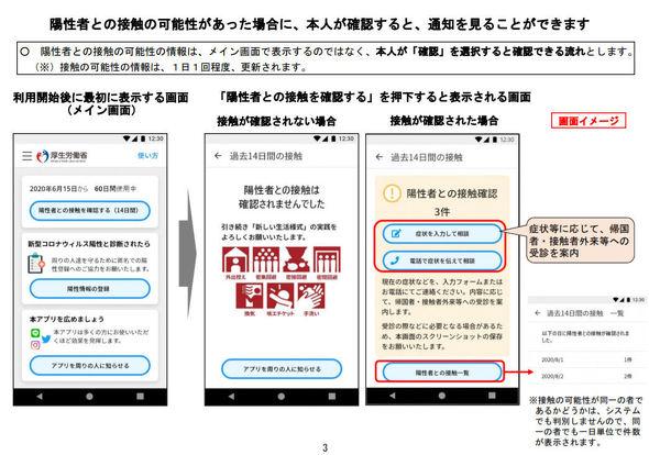 が アプリ 接触 確認 きたら 通知 【実録】コロナ接触確認アプリ「COCOA」から接触通知が!見えてきた課題とは