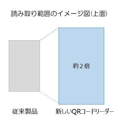 デンソーウェーブ/JR東日本メカトロニクス