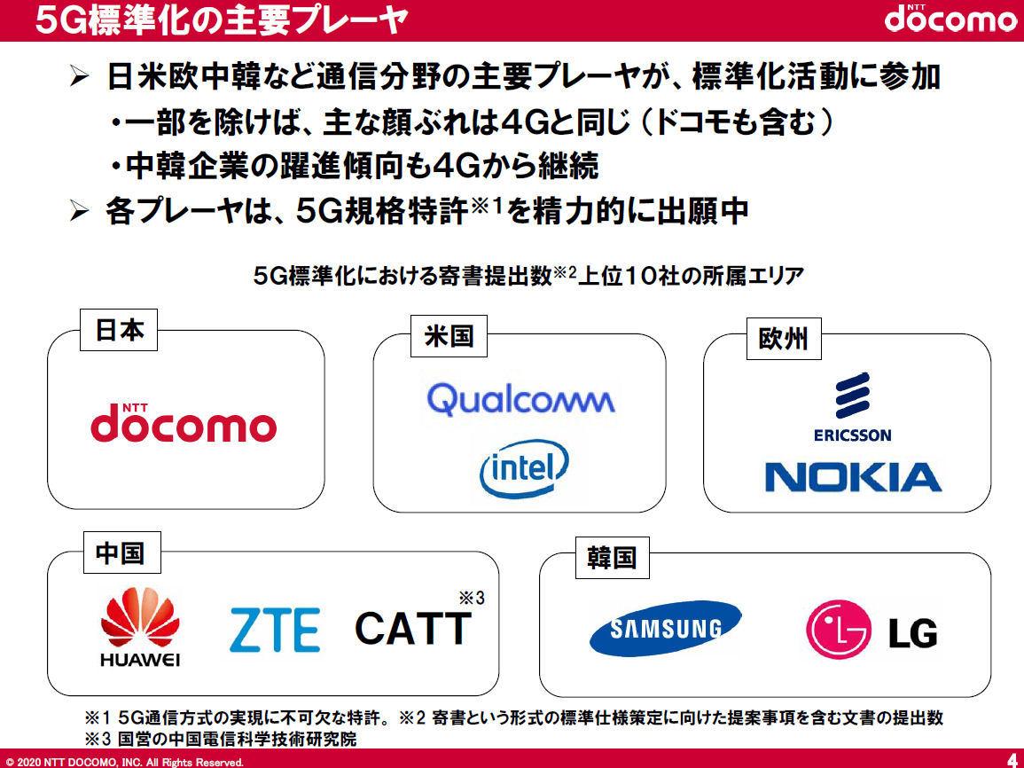 5Gの特許保有シェアで世界6位 ドコモが「5Gの標準化」に注力する理由 ...