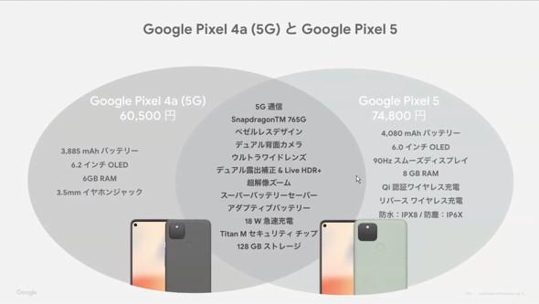 Pixel 4a(5G)との違い