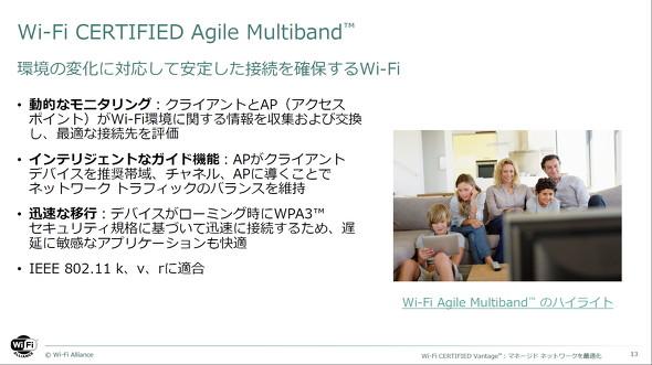 Wi-Fi Agile Multiband