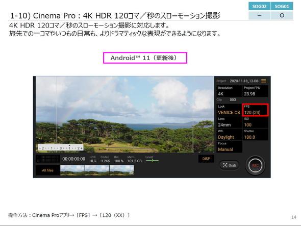 Cinematography Pro