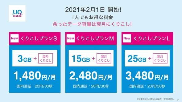 UQ mobileの新料金