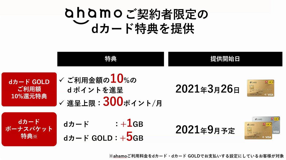特典 カード ドコモ ゴールド dカード GOLD入会&利用特典