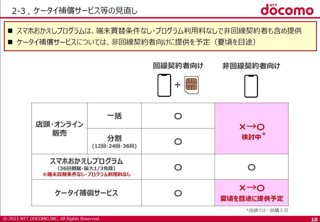 ケータイ補償サービス 問い合わせ ドコモ ドコモの「ケータイ補償サービス」はiPhoneなら絶対に必要だ…!?