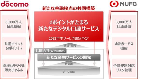 東京三菱ufj銀行 支店コード