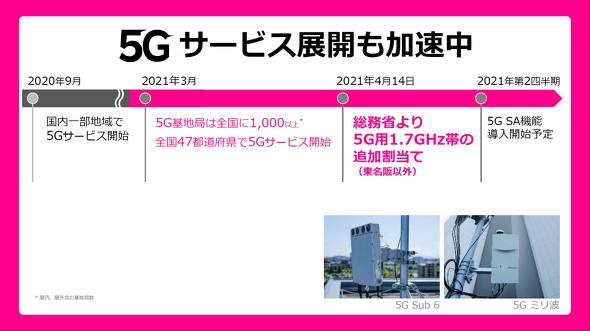 5Gの基地局