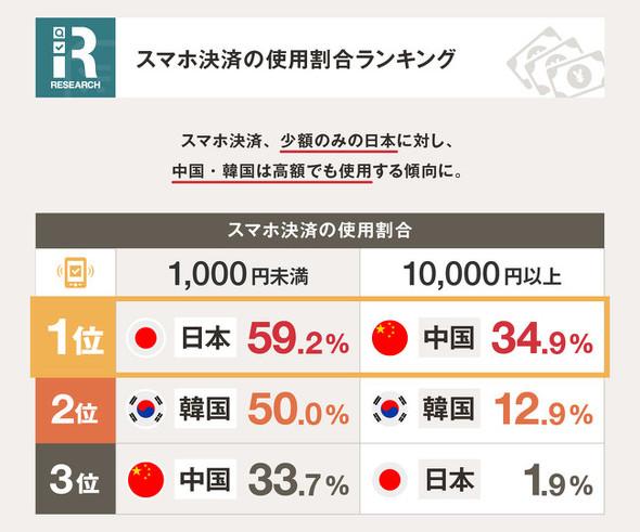銀聯国際日本支社