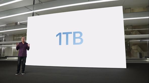 1TBモデル